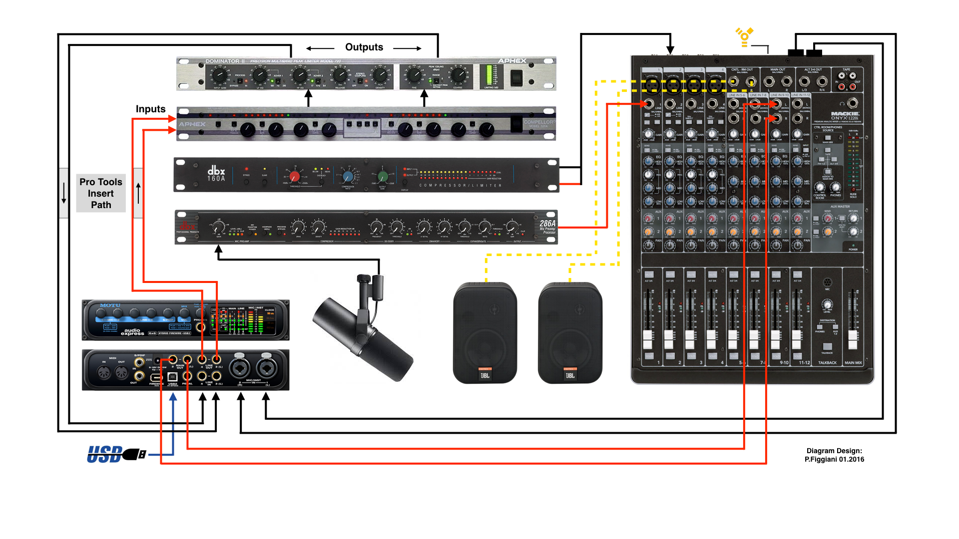 karaoke mixer wiring diagram home theater system